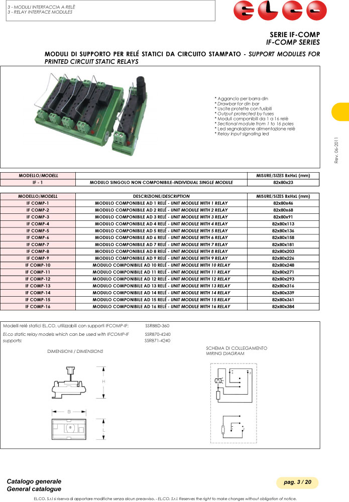 Elco Solid State Relay Interface Modules - IF-Comp Series